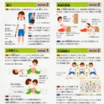 平成24年 保健体育 / School text book (2010)