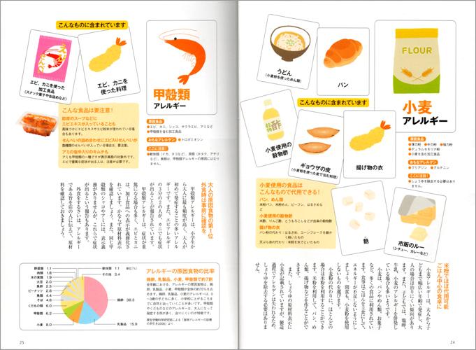 2011_Mar_Eiyoutoryouri_06